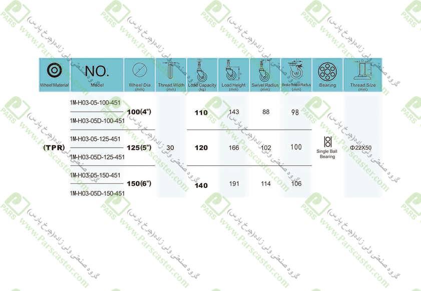 1M H03 05 100 451 J - 1M-H03-451-پیمی-(S242)