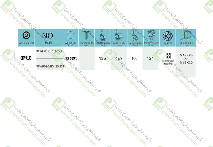 1M WP02 02D 125 271 J - 1M-WP02-271-ترمزدار-پیچی-(S233)