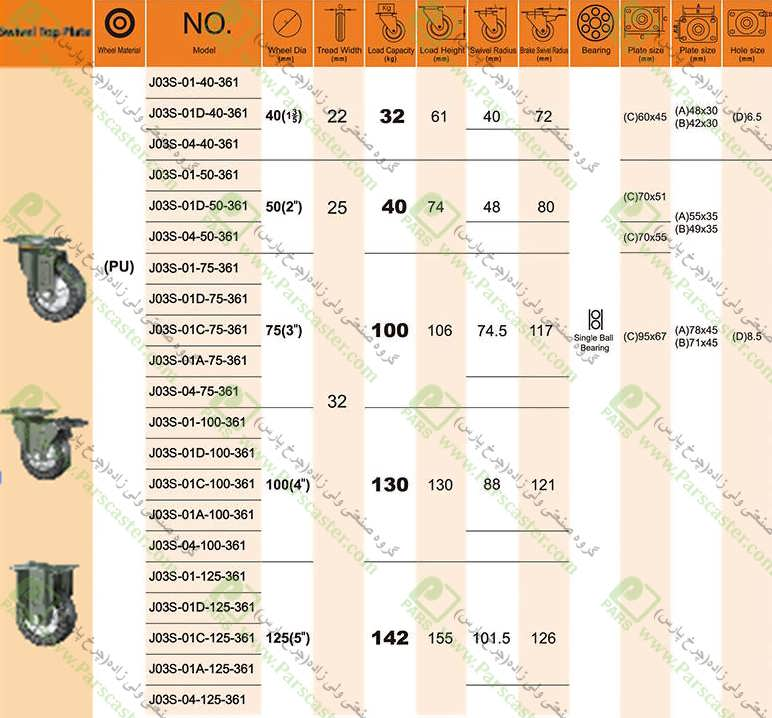 S28 J - J03S-351-ثابت-(S30-S33-S36-S39-S42)