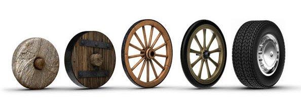 چرخ - تاریخچه چرخ